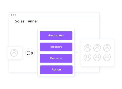 Sales-Funnel-IMG